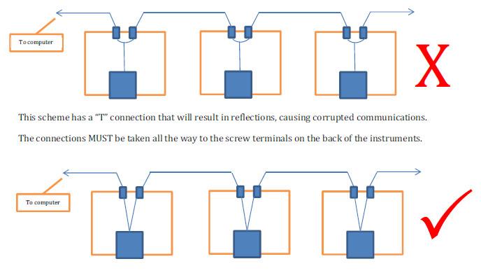 wiring tips  www.specview.net